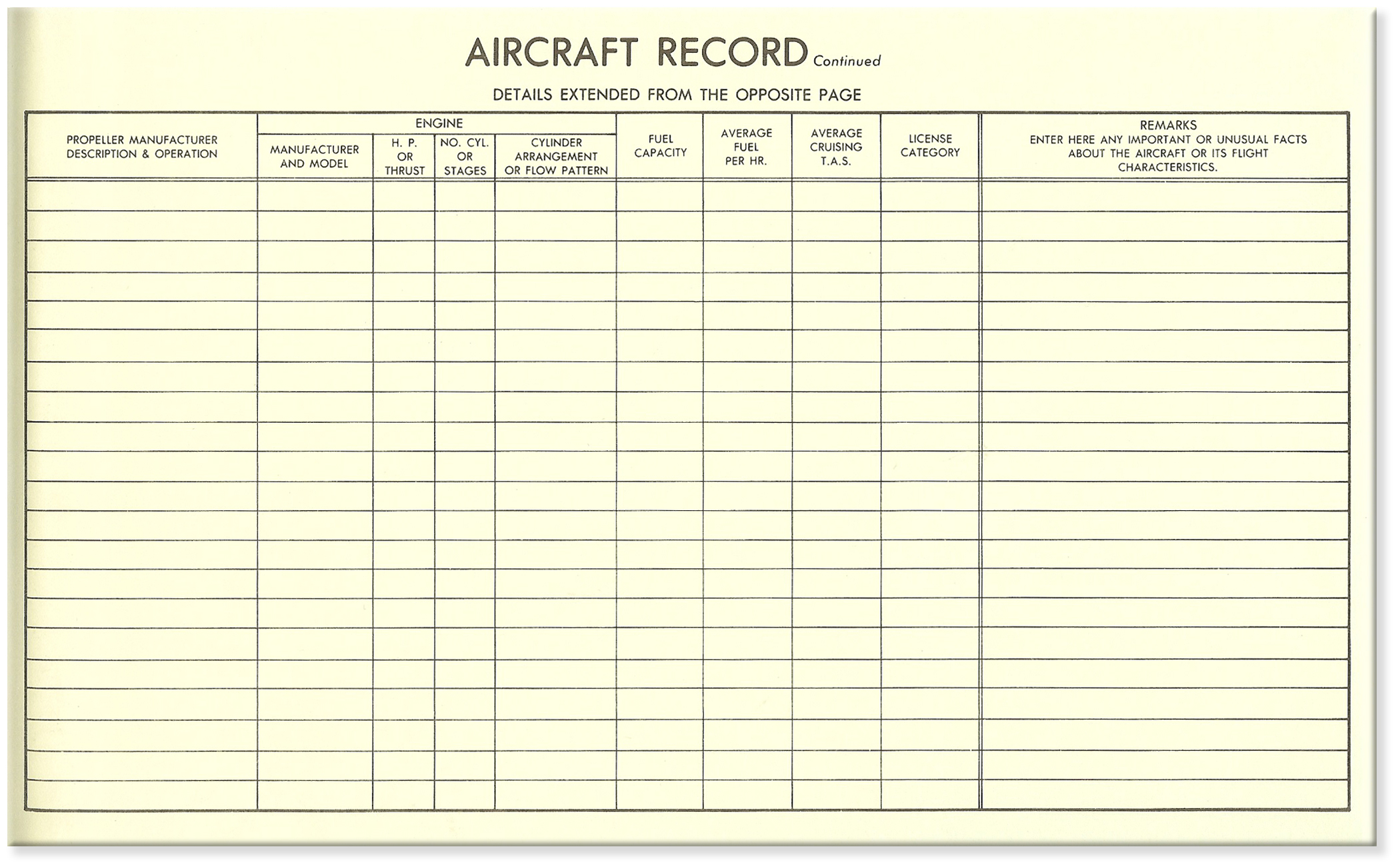 Stafford senior pilot log books aircraft record page pronofoot35fo Choice Image